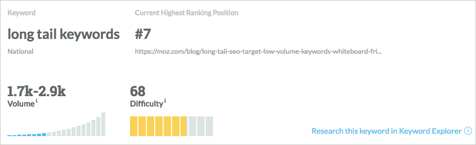 Analyze a Keyword with Moz Pro- Moz Help Hub