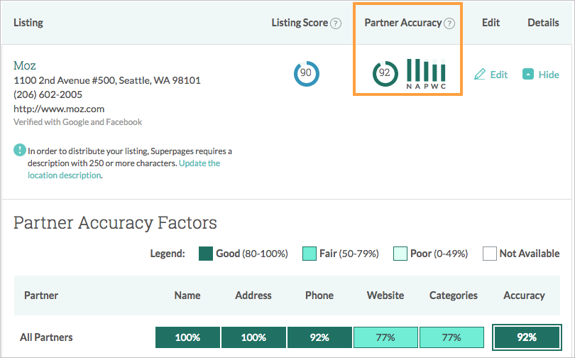 moz local accuracy