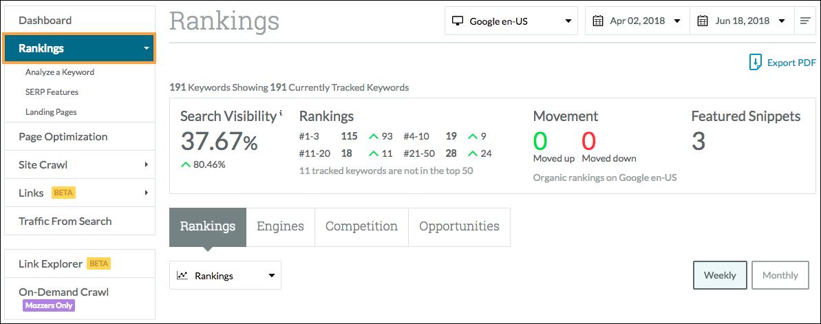 moz rankings menu
