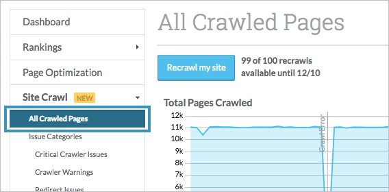 all crawled pages