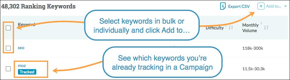 keywords already tracked