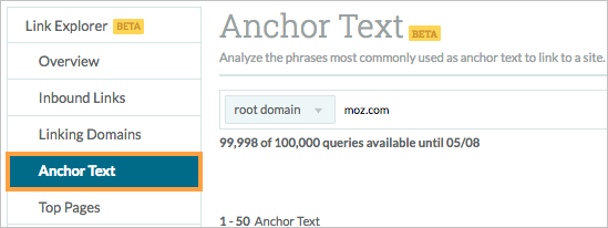 anchor text menu