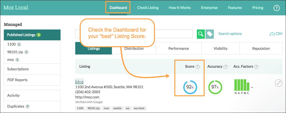 best listing score