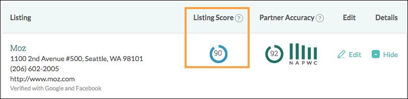 listing score moz local