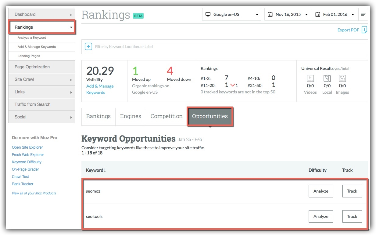 Keyword Research Opportunities