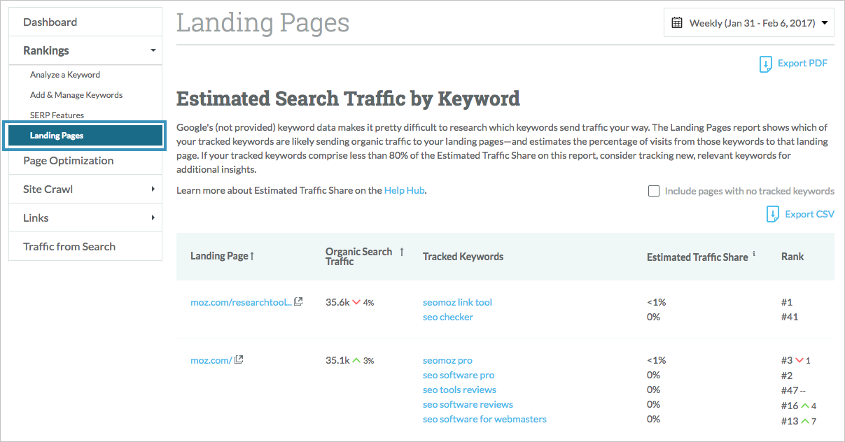 Landing pages overview