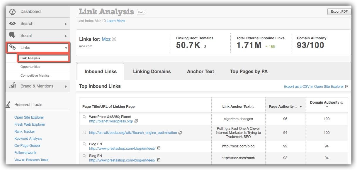Link profile analysis