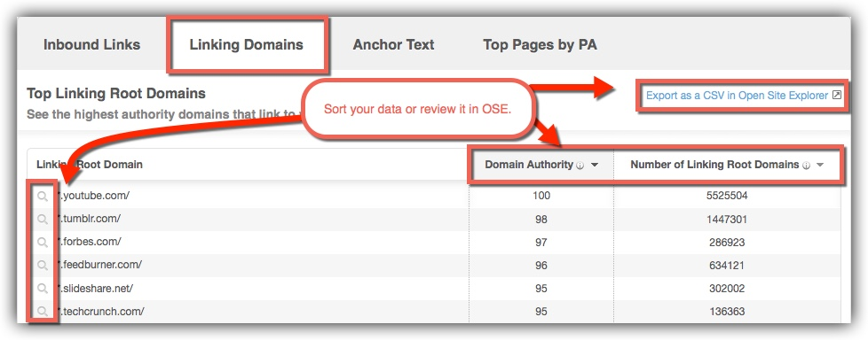linking domains