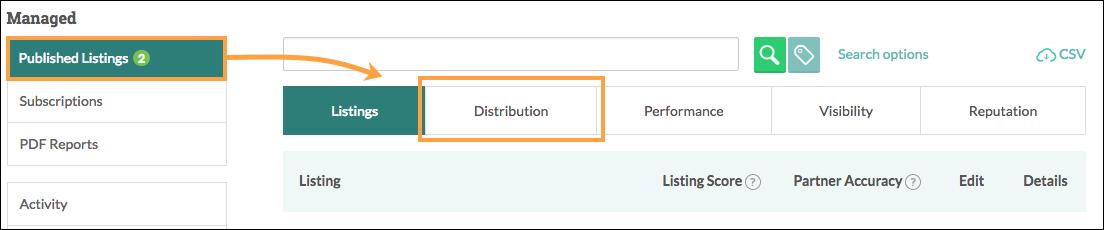 listing distribution