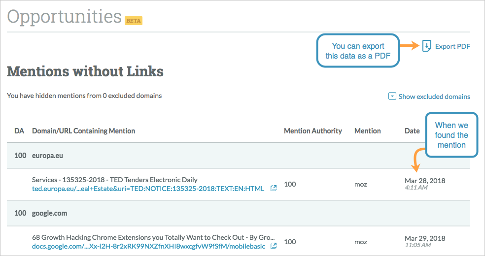 mentions without links