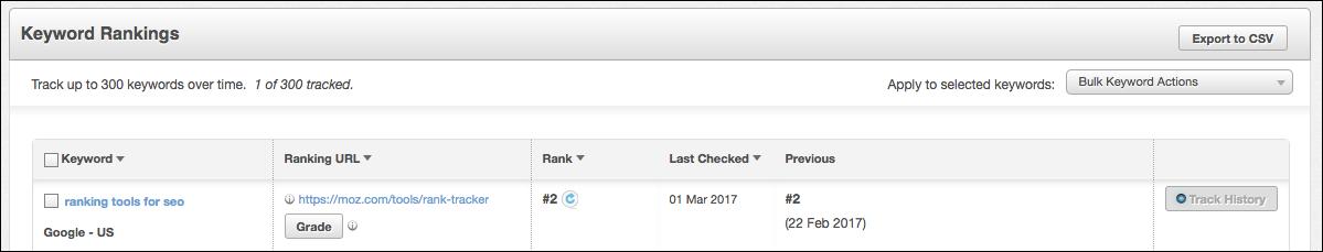 rank tracker results