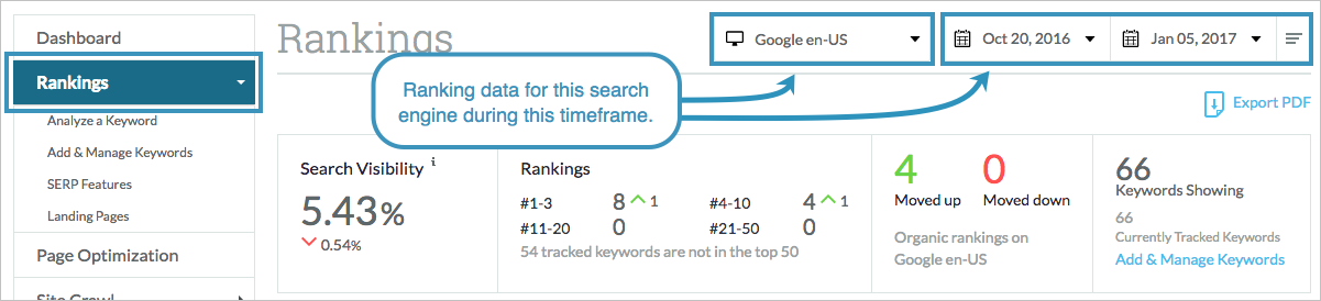 Rankings timeframe and engine