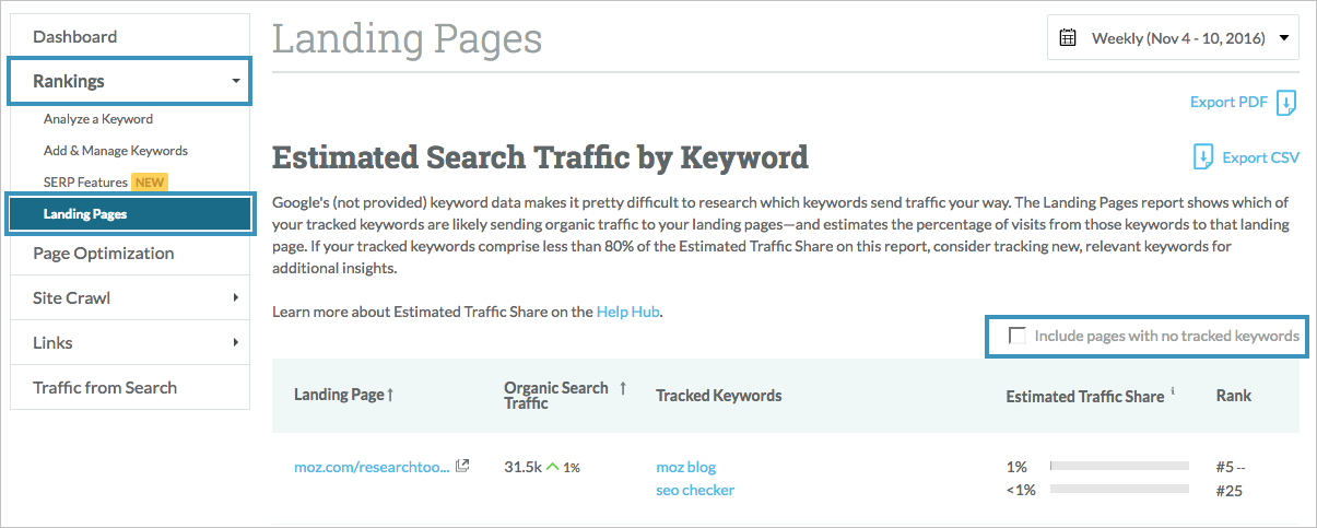 Keyword Research Landing Pages