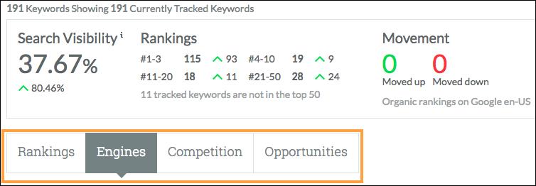 Rankings engines
