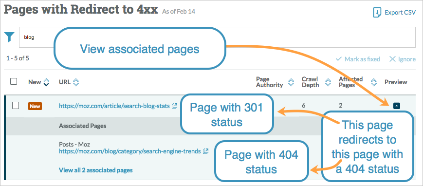 view associated pages