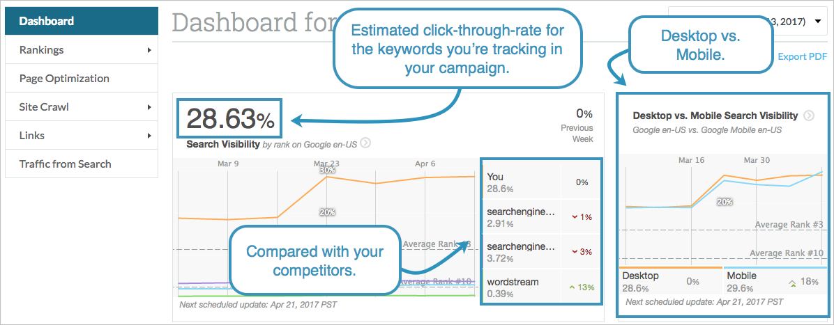 Search Visibility Dashboard
