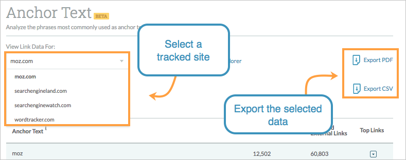 tracked site export