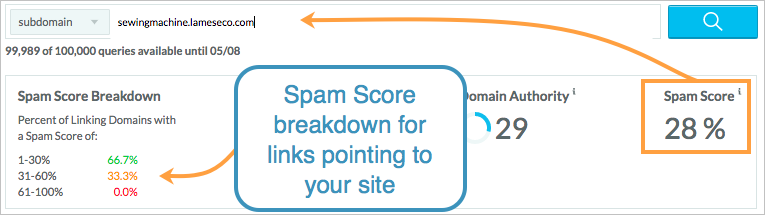 spam score breakdown