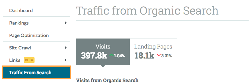 traffic from search