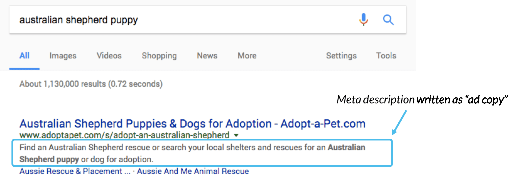 Meta Description written as ad copy