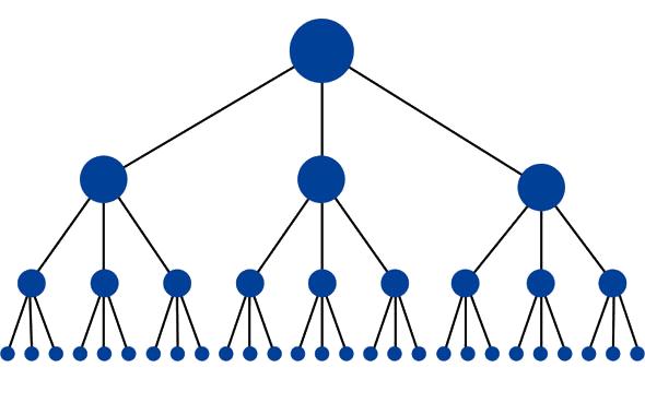 Schéma hiérarchisation site Web